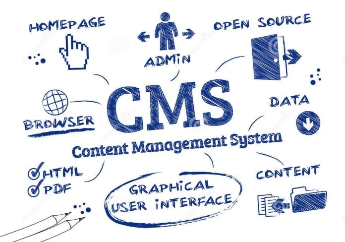 Top 5 Great Benefits Of Content Management System CMS
